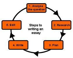 Good final thoughts for essays